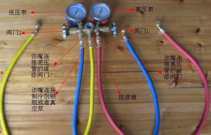 空调维修加氟时压力表要怎么使用?